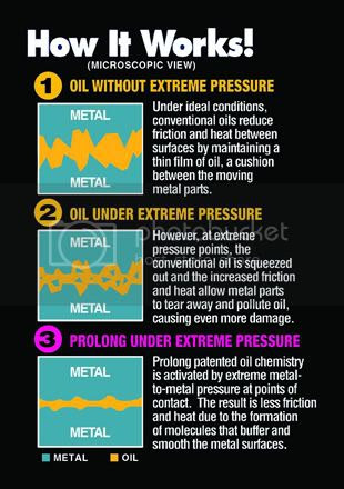How Oil Works Pictures, Images and Photos