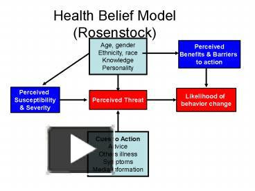 Ppt Health Belief Model Rosenstock Powerpoint Presentation Free To View Id 11d36c Ntbly