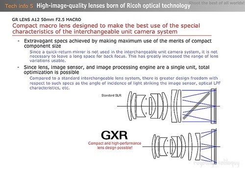 Ricoh_GXR_announce_38 (by euyoung)