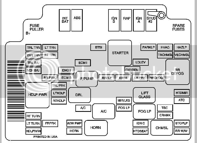 1997 Tahoe Fuse Diagram - Wiring