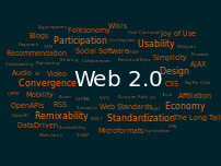 A tag cloud with terms related to Web 2.