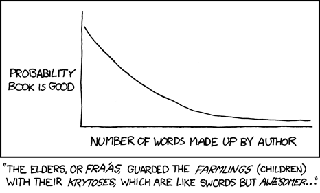 xkcd sucks: Comic 483: Number of Boring Chart Comics