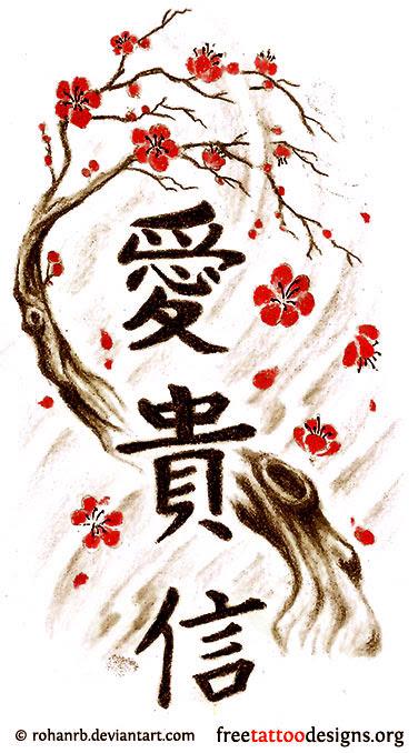 Tree Tattoos Palm Tree Of Life Pine Tree Tattoo