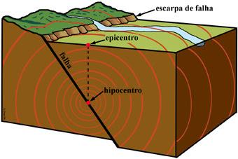 sismo lima 19 marzo 2012