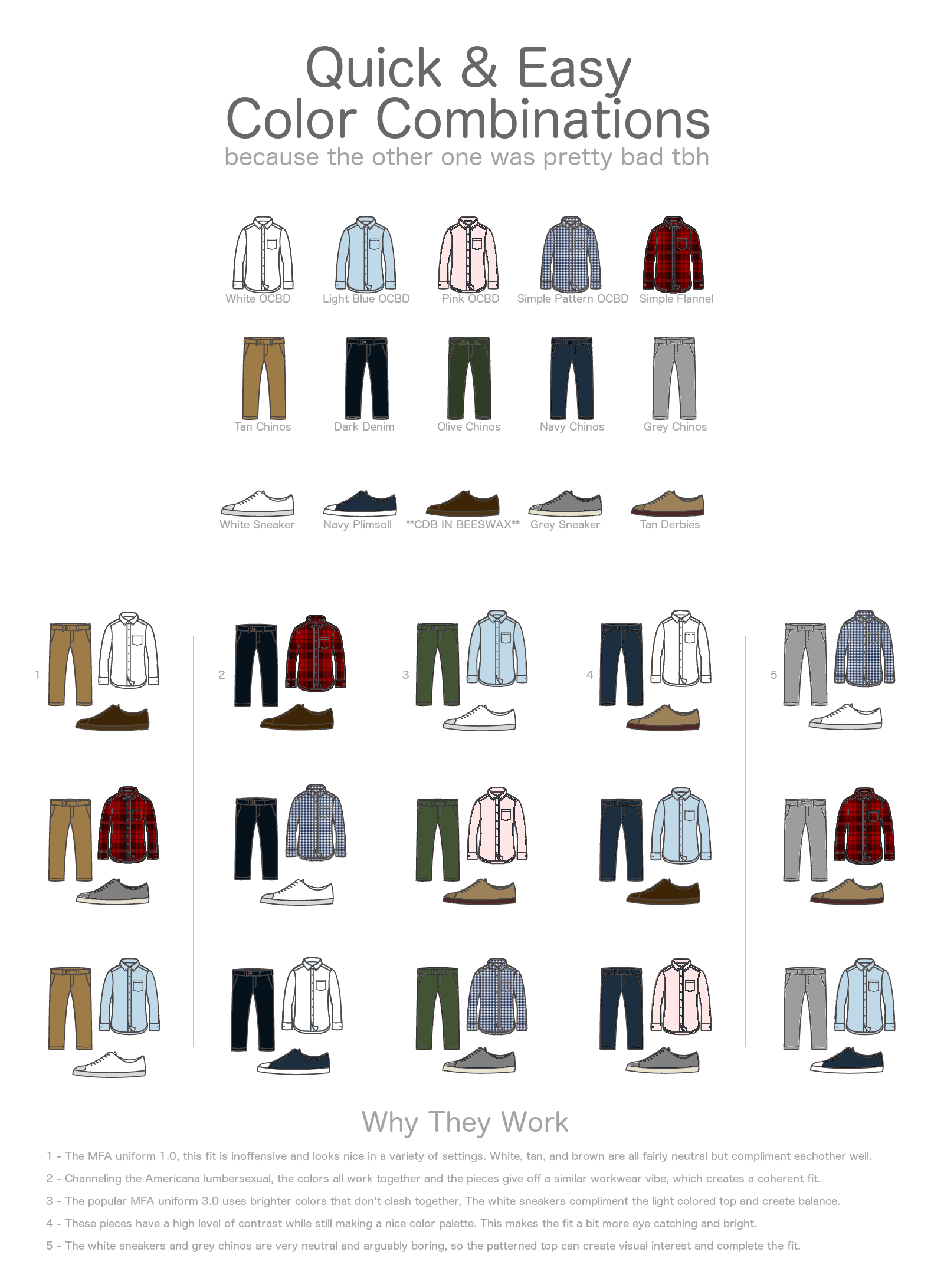 Quick & Easy color combinations for Men's clothing