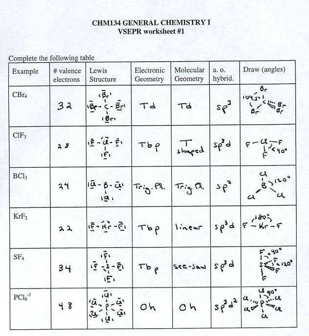 Chemical Bonding Worksheet  Homeschooldressage.com