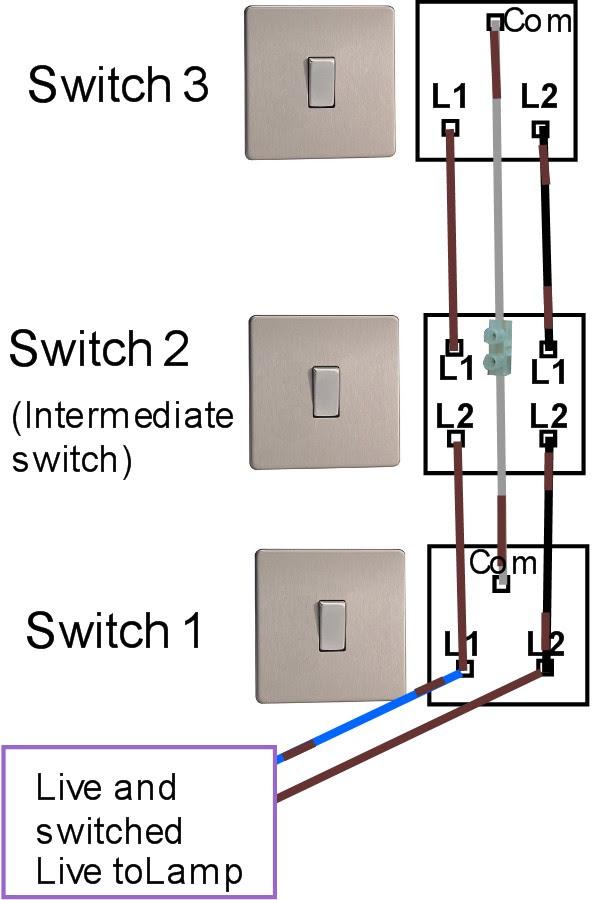 Madcomics 3 Gang 3 Way Switch Wiring Diagram Uk