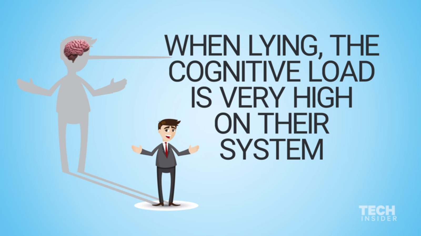 How Can You Tell If Someone Is Lying? (Video) | JAYFORCE