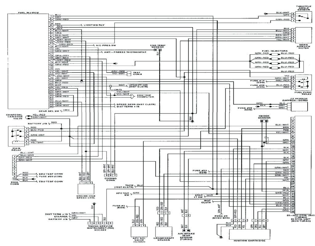 Saab 9 3 Linear Wiring Diagram Simple Wiring Diagram Refrigerator Jeep Wrangler Ikikik Jeanjaures37 Fr