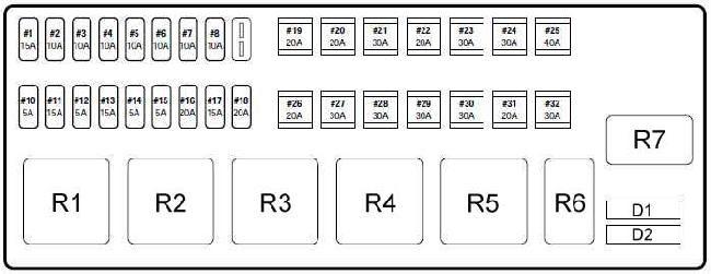 Jaguar S Type Fuse Box Diagram Fuse Diagram