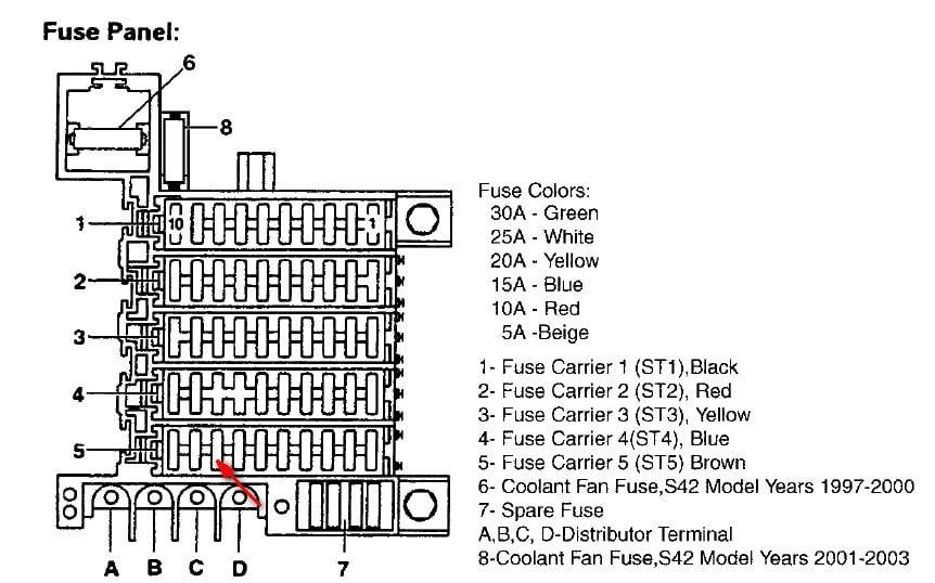 Diagram 97 Audi A8 Fuse Diagram Full Version Hd Quality Fuse Diagram Goodfastwiring Ecf3cn2020 It