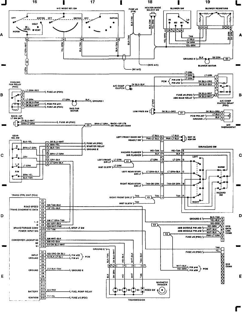 95 Grand Cherokee Heater Wiring Diagram Wiring Diagram Networks