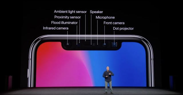 Bloomberg Reports Apple Has Lowed Face ID Accuracy To Make iPhone X Earlier To Produce (Updated)