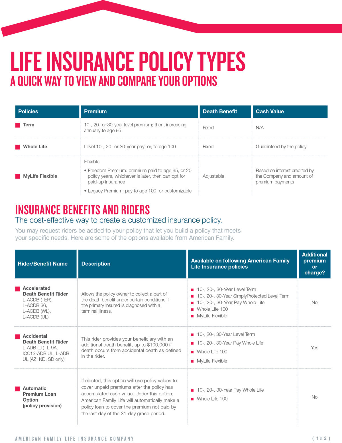How Much Life Insurance Do I Need? Should My Kids Be ...