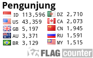Detail Flag Counter