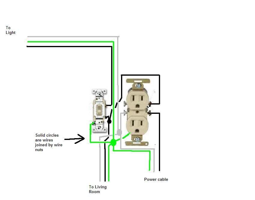Diagram Two Gang Electrical Box Wiring Diagram Full Version Hd Quality Wiring Diagram Lightdiagram6 Eaglesport It
