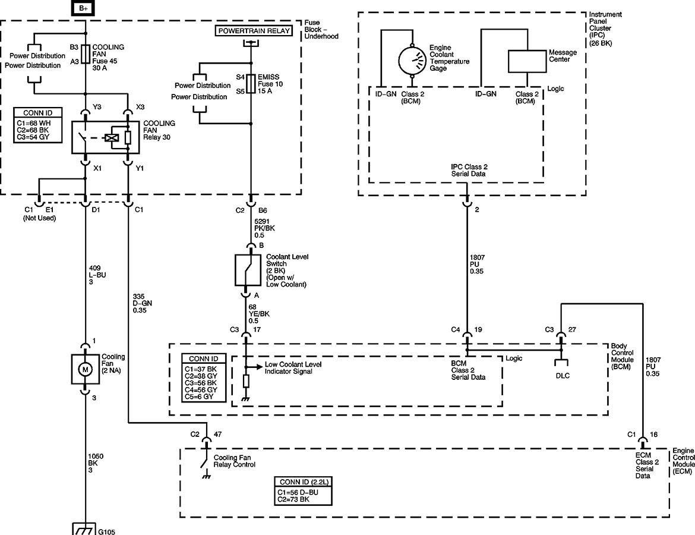 Ac Fan Motor Wiring Diagram 2006 Saturn Ion Wiring Diagrams Zone Metal A Zone Metal A Alcuoredeldiabete It