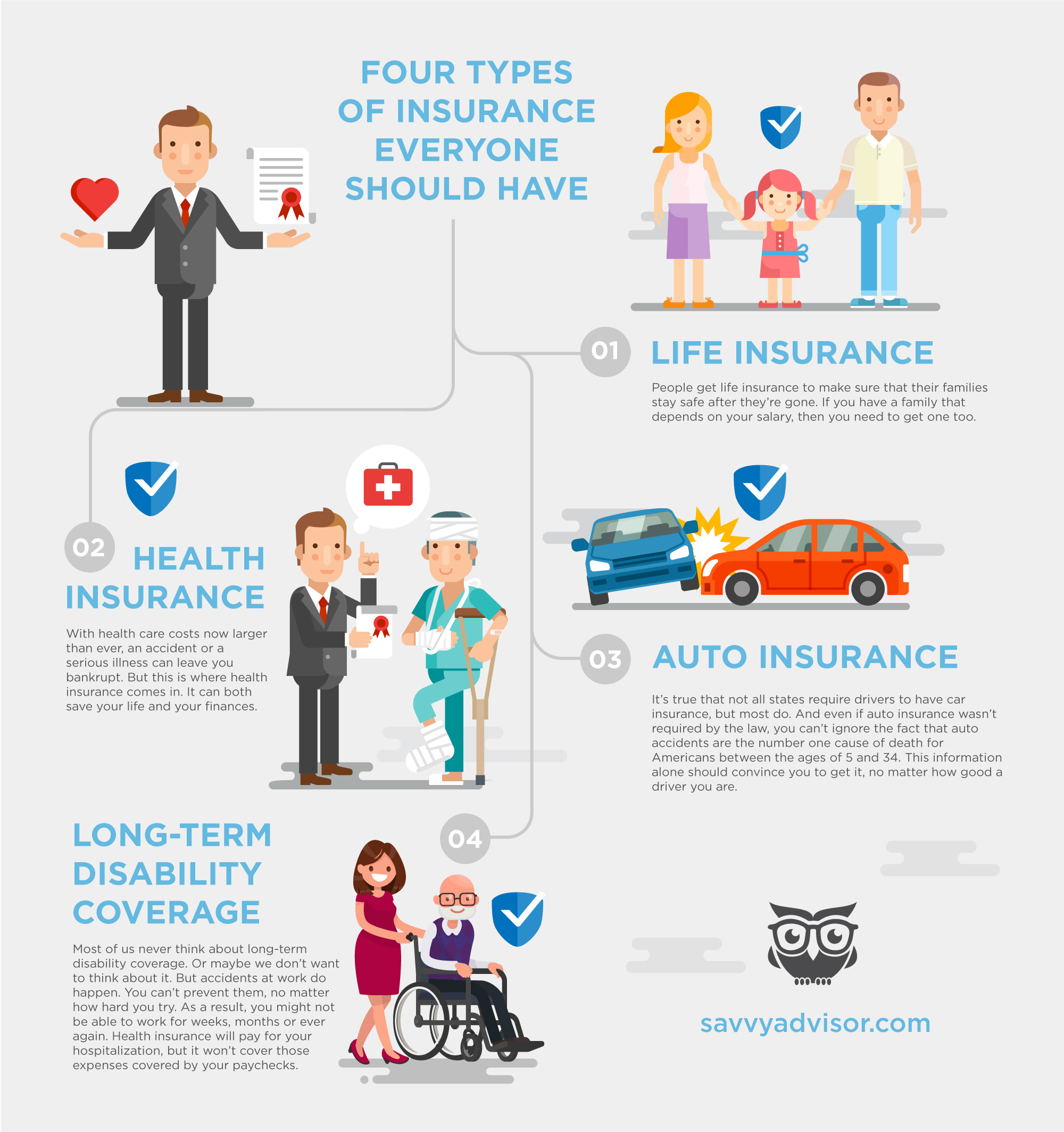 Four Types of Insurance Everybody Needs - Infographic ...