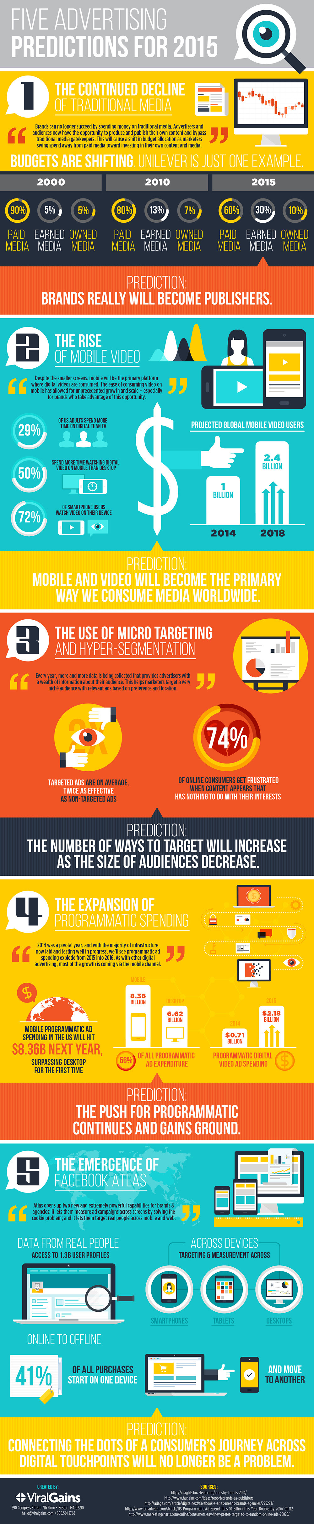 Five Digital Advertising Predictions for 2015 - #Infographic