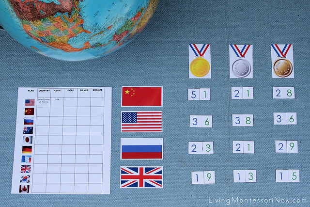 Olympic Medals Math and Geography Layout (Medal Count from the 2008 Summer Olympics)