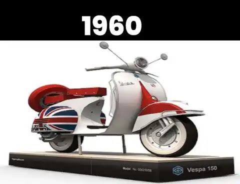 More than 70 years of interesting history of Bajaj Auto