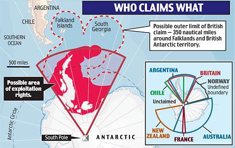 Antarctica graphic