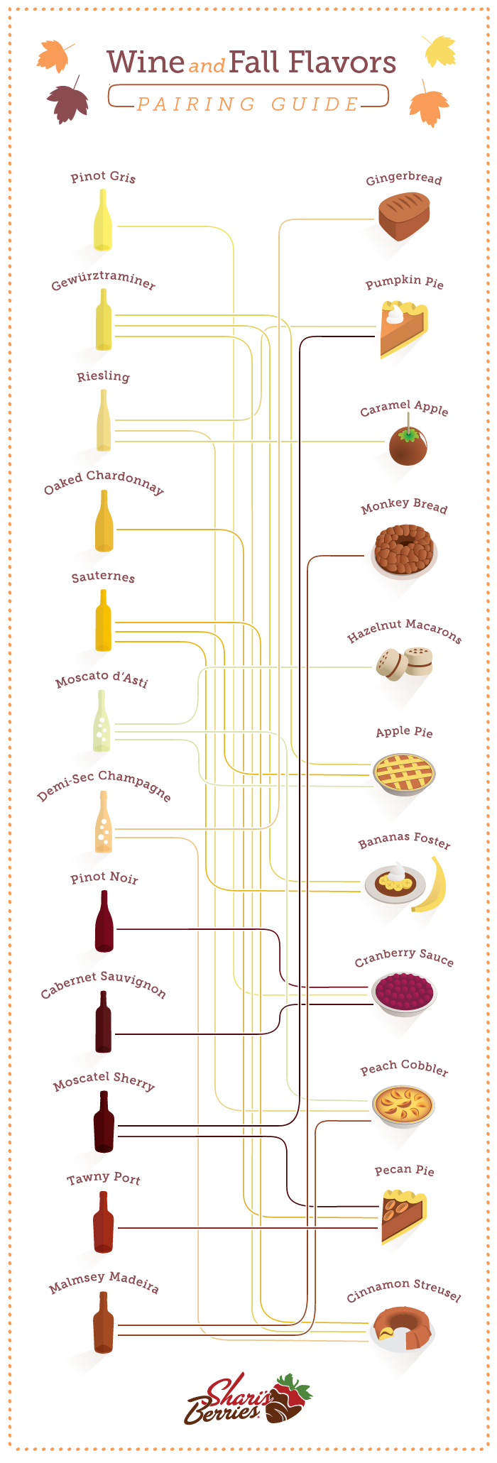 Wine and Fall Flavors
