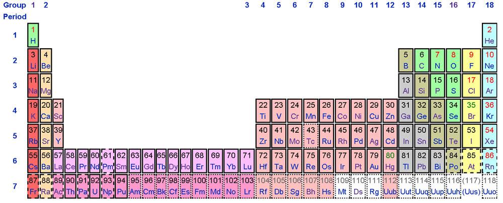 http://www.chemistryland.com/CHM151W/02-Atoms/Chaos/PeriodicInnerTrans.jpg