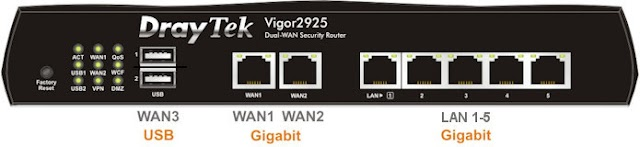 Draytek 2925, Ethernet Router Firewall dan Load-Balancer