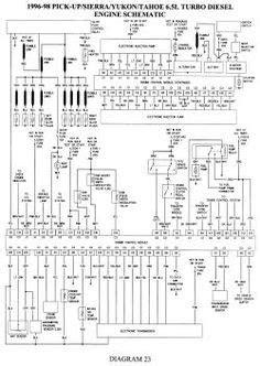 7.3 powerstroke wiring diagram - Google Search | work crap