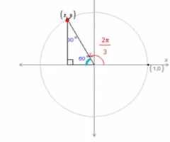 Test: Trigonometry | Quizlet