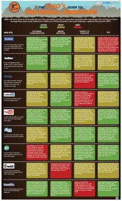 CMO email marketing