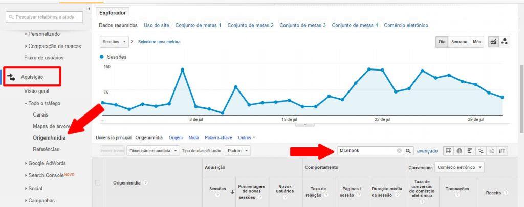 Análise de Tráfego do Facebook no Google Analytics