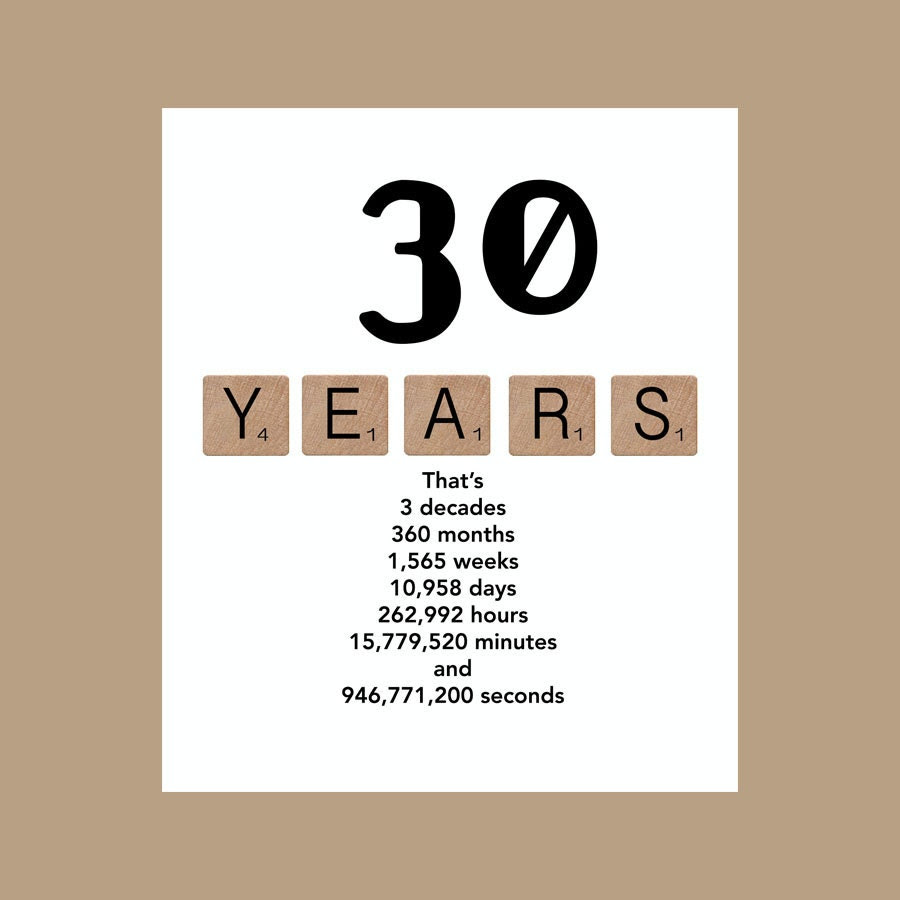 30th birthday card | Etsy