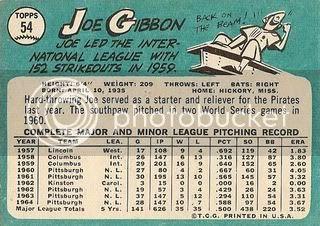 #54 Joe Gibbon (back)