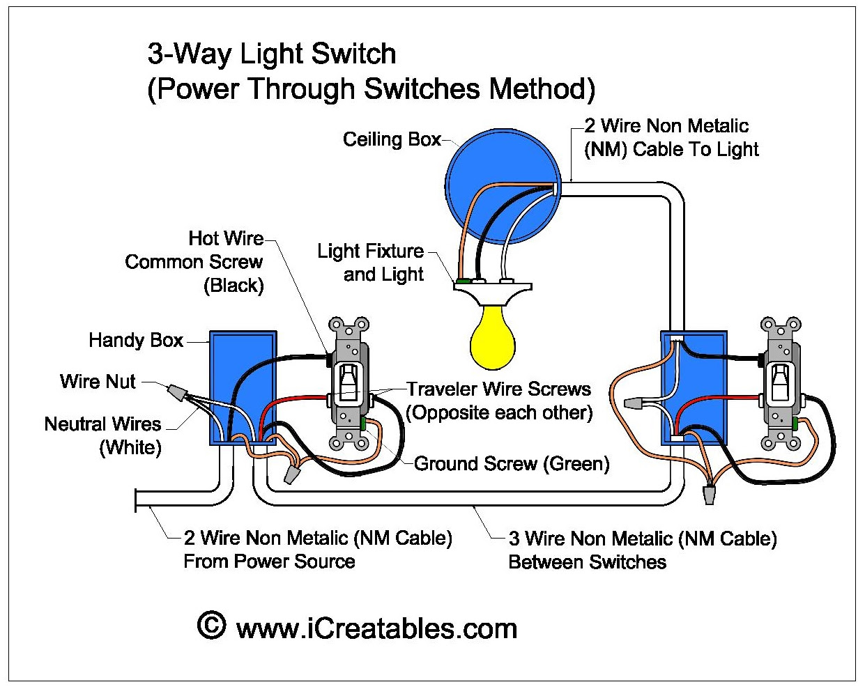 Diagram Two Way Switch Wiring Diagrams Full Version Hd Quality Wiring Diagrams Diagramsyq Ecoldo It