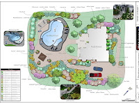 Landscaping Drawings