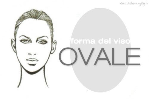 forme del viso e tagli di capelli - Come individuare la forma del proprio viso Hairadvisor