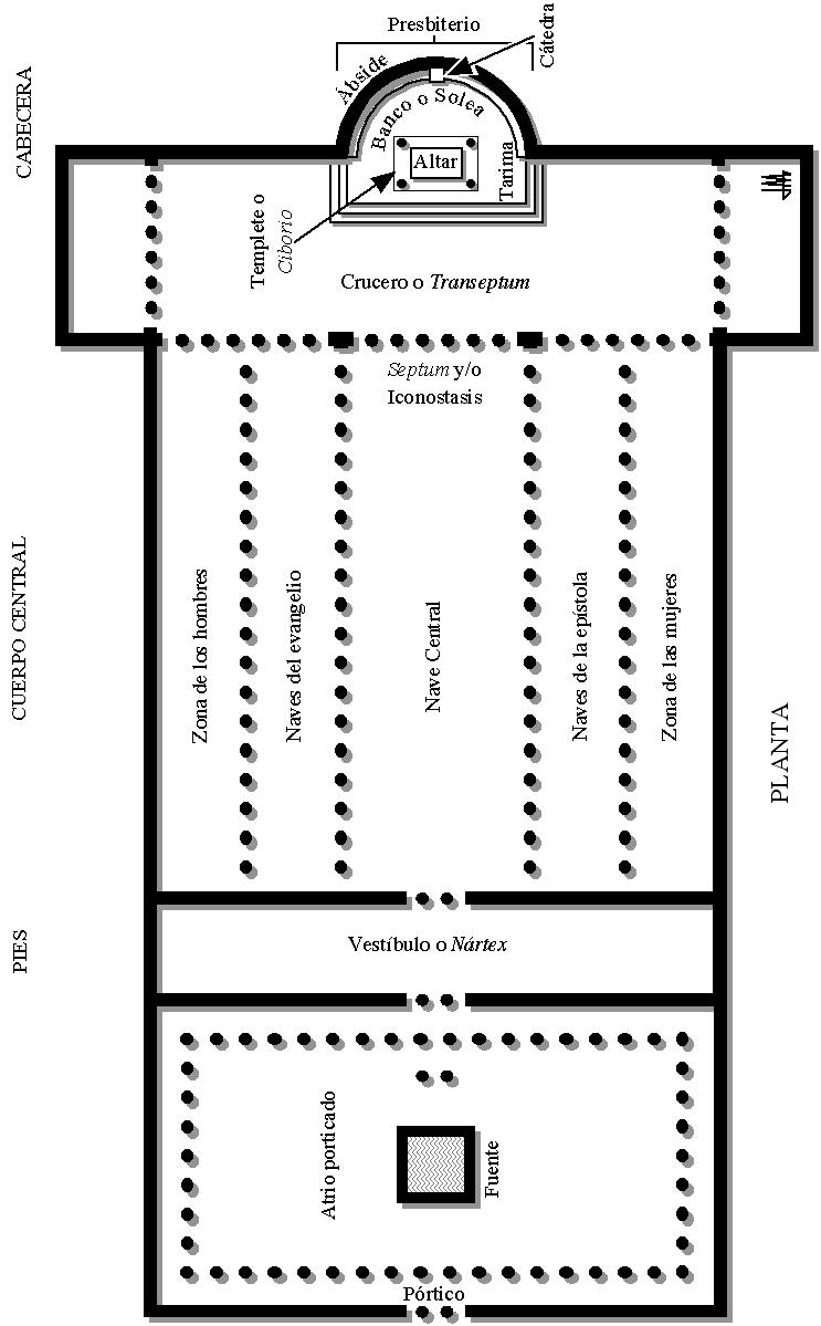 Resultado de imagen de blogspot, atrio de templo plano