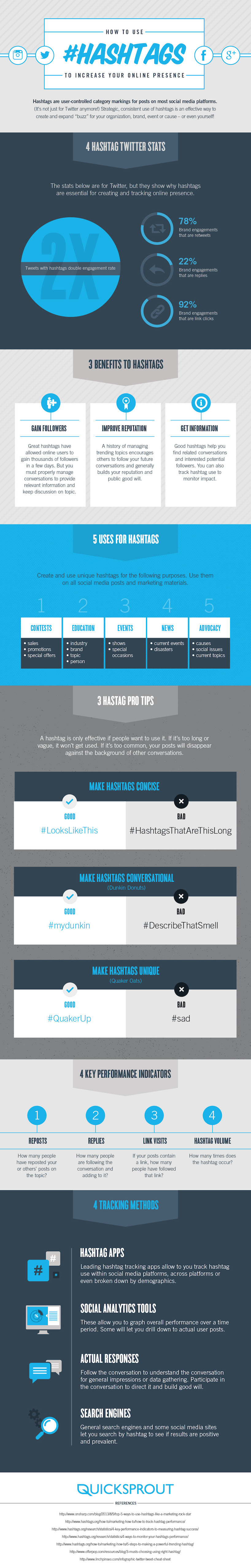 How to Use Hashtags to Increase Your Social Media Presence - infographic