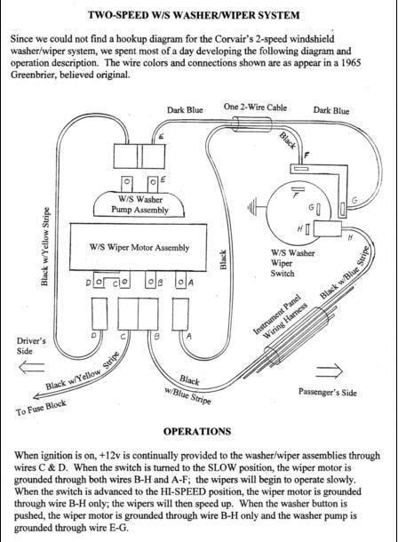 Diagram 1966 Corvair Two Speed Wiper Wiring Diagram Full Version Hd Quality Wiring Diagram Pvdiagramxcaro Annuncipagineverdi It