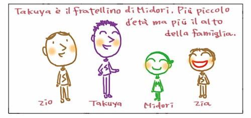 Takuya e` il fratellino di Midori. Più` piccolo d`eta` ma più` il alto della famiglia.