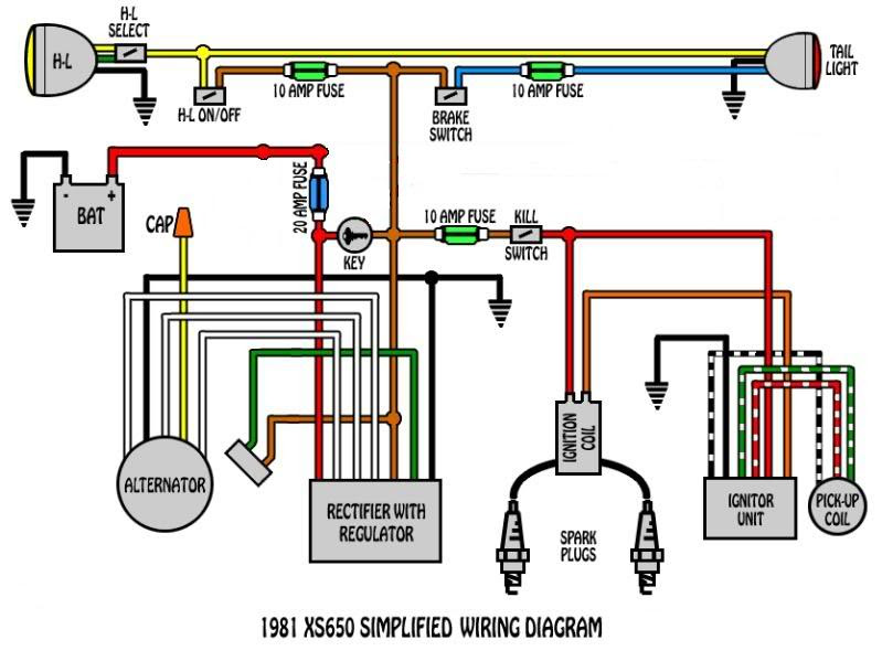 Diagram 1981 Yamaha Xs650 Ignition Wiring Diagram Full Version Hd Quality Wiring Diagram Diagramatiquel Mormilearredamenti It