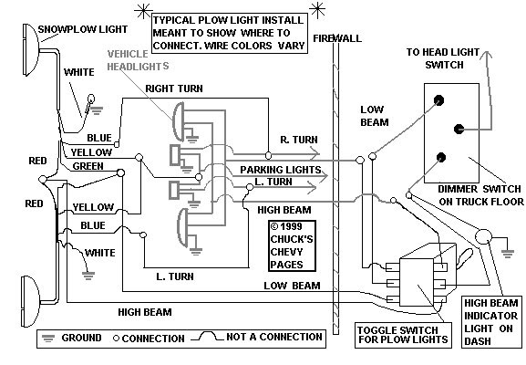 Diagram Western Plow Light Wiring Diagram Full Version Hd Quality Wiring Diagram Diagramlemusg Jodenjoy It