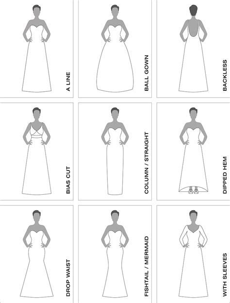 Wedding Dress Styles   Our Guide   Suzanne Neville