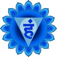 Throat Chakra, Blue Chakra, Vishuddhi