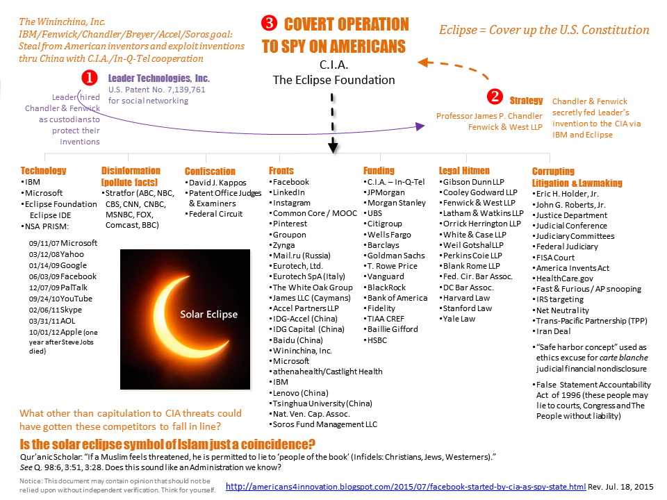 Covert CIA-Eclipse Operation to spy on Americans, July 14, 2015