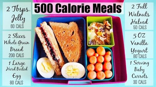 1400 Сalorie Meal Plan: Sample Plans, Diabetic Meal Plans and Diet ...