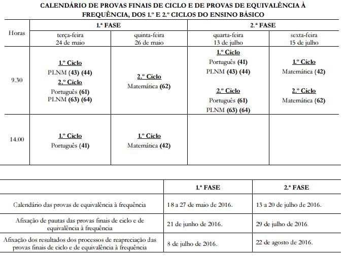 Calendário Exames 2015 2015 - 1º e 2º ciclo