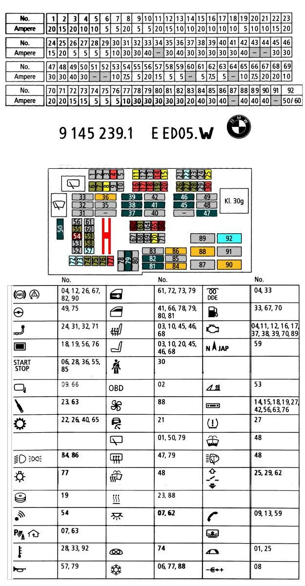 Diagram 2007 Bmw Fuse Diagram Full Version Hd Quality Fuse Diagram Diagramdimasb Tartufoecioccolato It